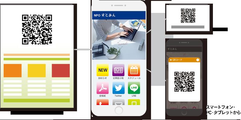 QRコードを読み込んで、スマートフォンから簡単アクセス!