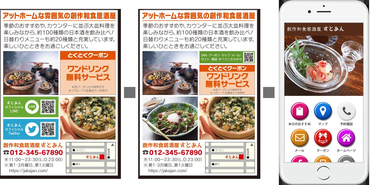 限られた広告スペースに、より有益な情報を掲載することができます。