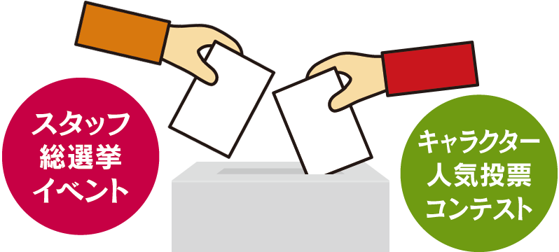 「一決」は、総選挙イベント・人気投票コンテストなどのプロモーションを簡単に運用できる、集客・販促・無料WEBシステム・ツールです。